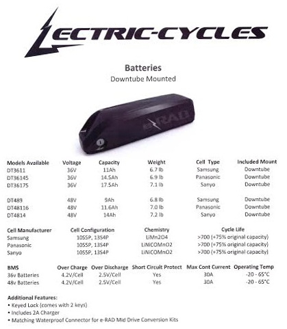 Lectric cycles also has some amazing high capacity frame packs that will be available now.